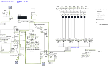 Main MaxMSP patch
